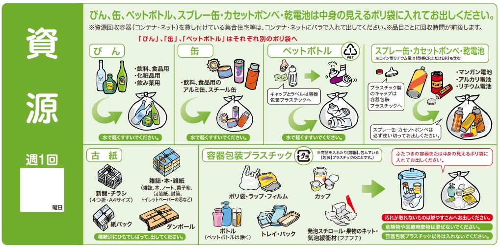 ゴミの出し方1