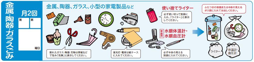 ゴミの出し方3